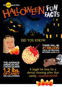 Halloween Facts Infographic Candy