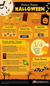 Halloween Facts infographic candy treats