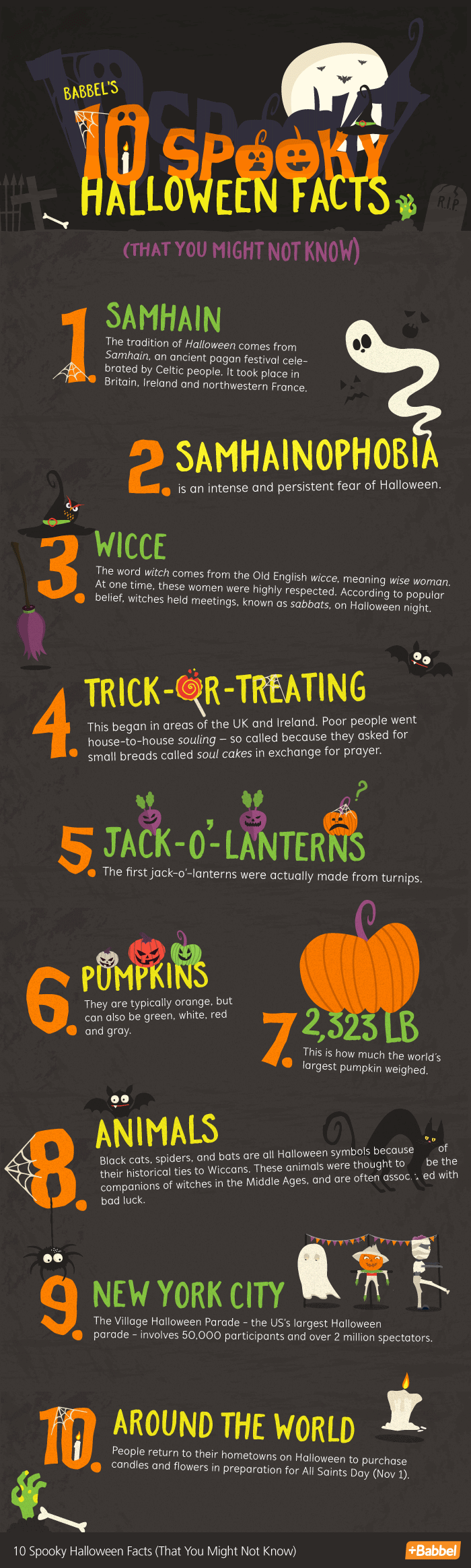 Halloween Facts, Facts About Halloween | GlendaleHalloween