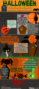 Halloween-Facts-Infographic-Spiders
